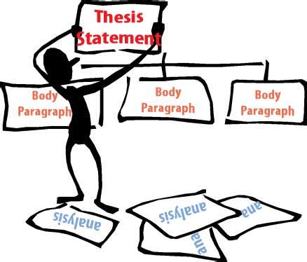 A List Of Brilliant Argumentative Research Paper Ideas